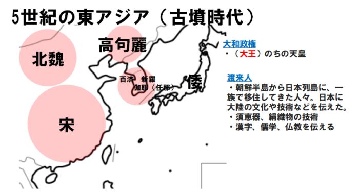 5世紀のアジアの勢力図