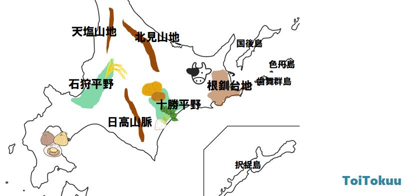 北海道地方(中学地理)