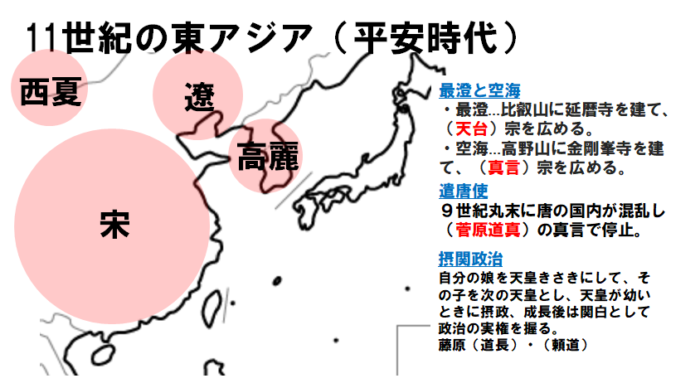 11世紀の東アジア