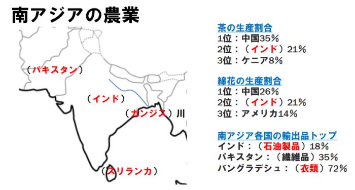 南アジア農業