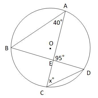 円周角の大きさ1