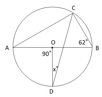 円周角の大きさ5