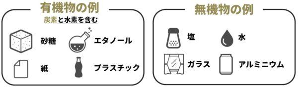 有機物と無機物の例